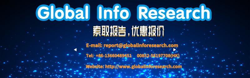 Global Automotive Buzzer Industry Professional Market