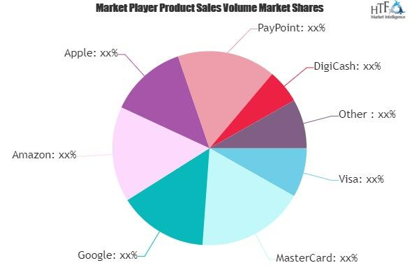 Financial Cards and Payment Systems Market
