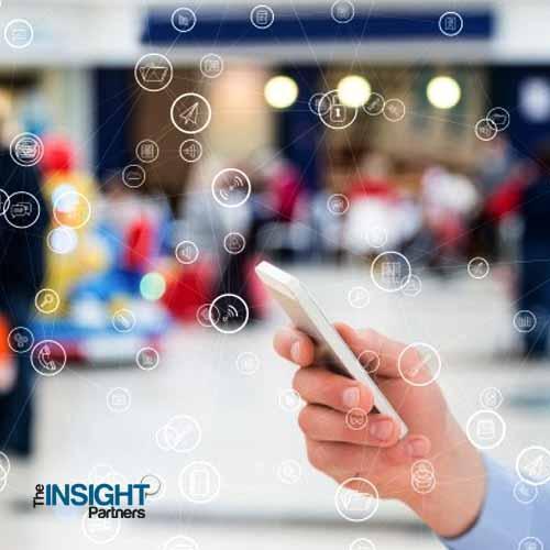 Contactless Biometrics Market