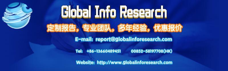 Global Digital Ground Resistance Measuring Instrument Sales,