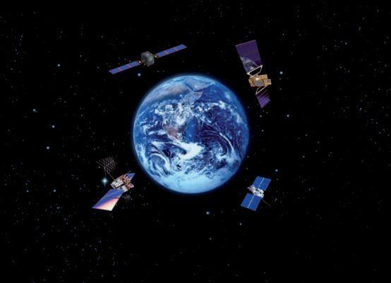 Navigation Satellite System (GNSS) Market