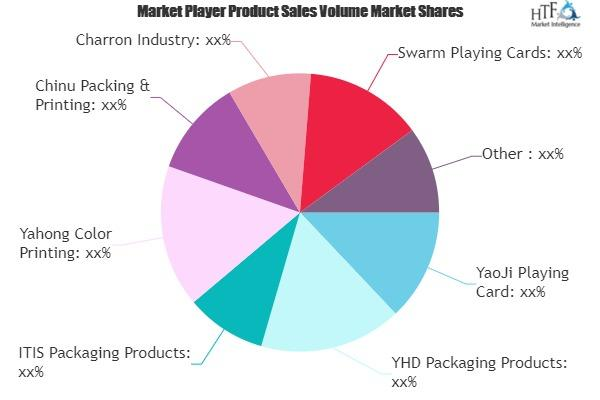 Playing Cards and Board Games Market