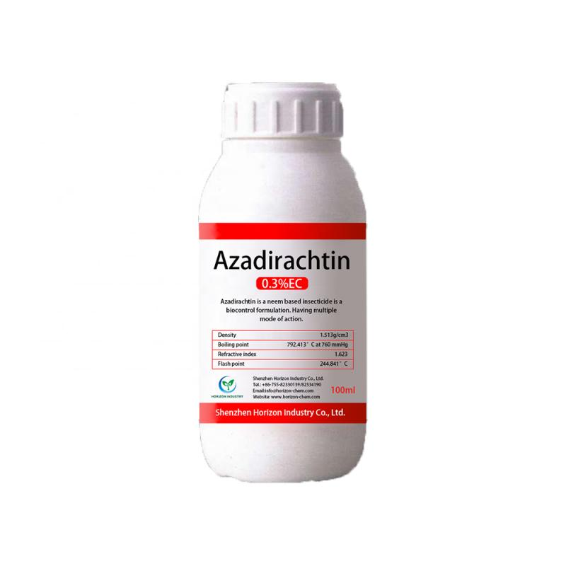 Azadirachtin Market: Competitive Dynamics & Global Outlook