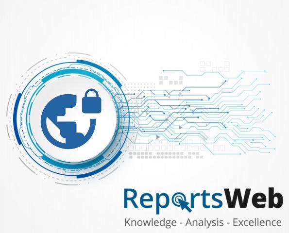 Hospitality Property Management Software Market
