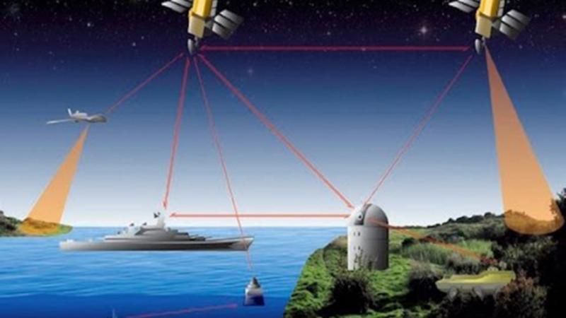 Free Space Optics Market