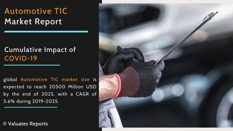 Automotive TIC Market Size, Share, Growth, Industry Analysis,