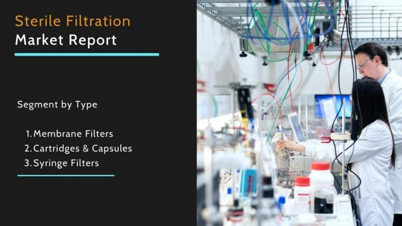 Sterile Filtration Market Size, Share, Trends, Growth,