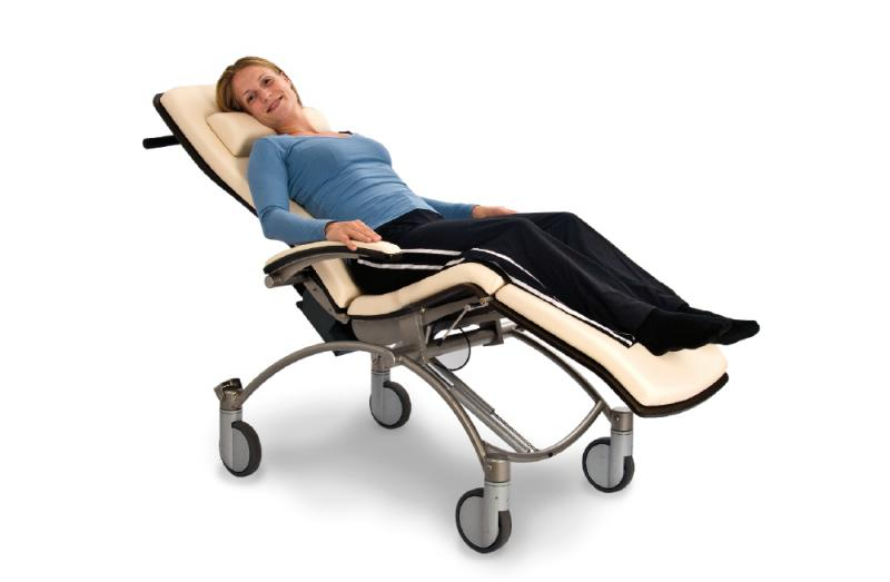Patient Recovery Chair Market 2020 Industry Size, Share,