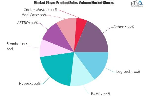 PC Gaming Headsets Market