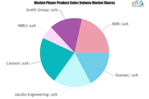 Healthcare Architecture Service Market