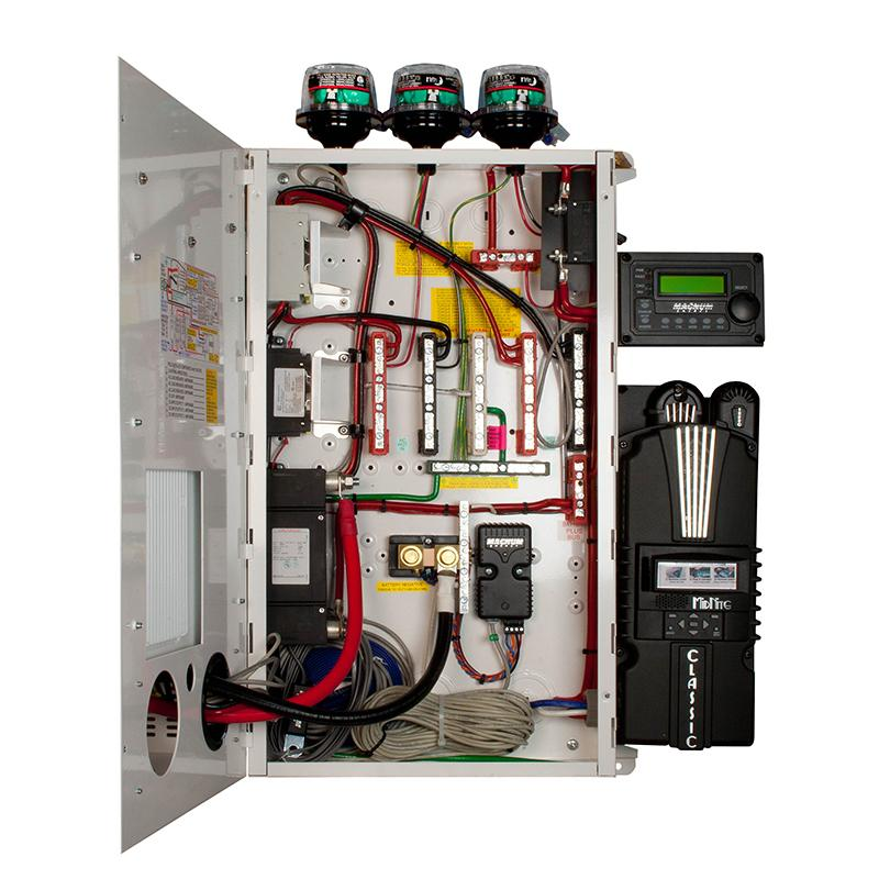 Global Pre-wired System Market Status and Outlook (2015-2025)