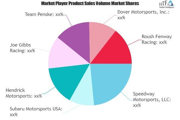 Motorsport Market