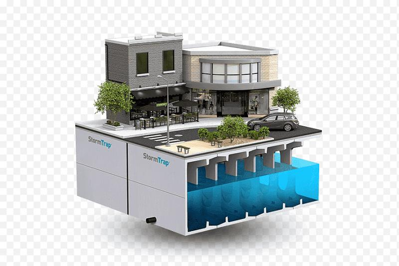 Stormwater Detention System Industry Outlook and Forecast