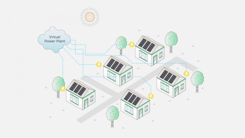 Global Virtual Power Plant (VPP) Industry Market Research