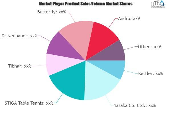 Table Tennis Tables Market
