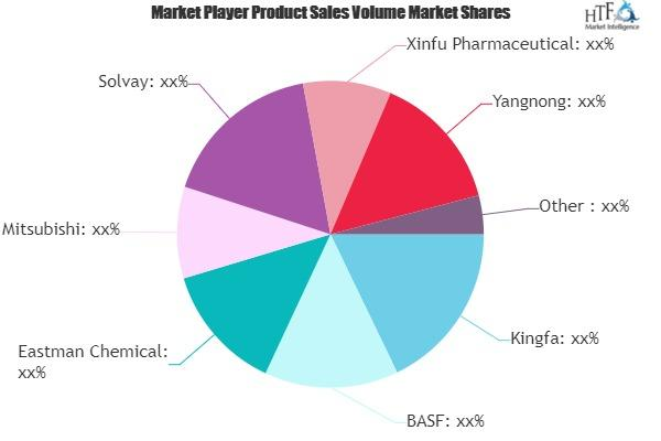 Biodegradable Polymers Market