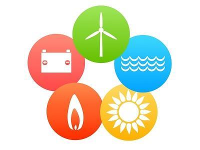 Biomass Energy Technology Market