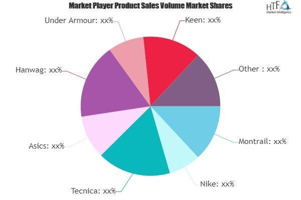 Athletic Shoes Market