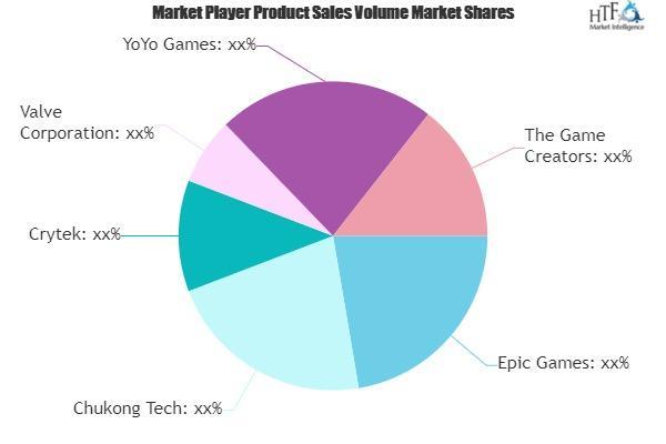 Video Game Engine Market