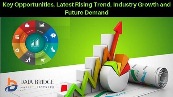 Cord Stem Cell Banking Market