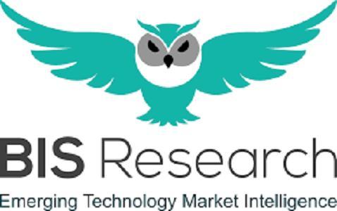 Video Surveillance Market Anticipated to Reach to $51.36