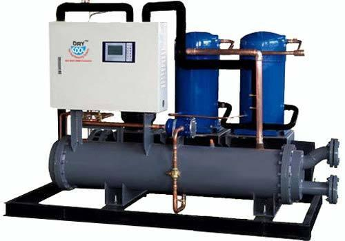 Global Scroll Chiller Market Status Report COVID 19 Impact