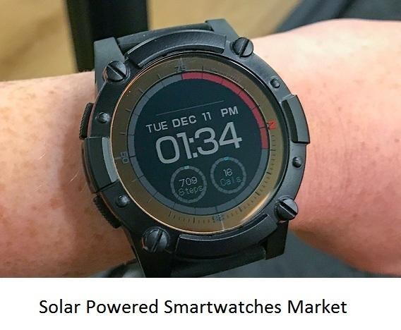 Solar Powered Smartwatches Market Is Booming Worldwide