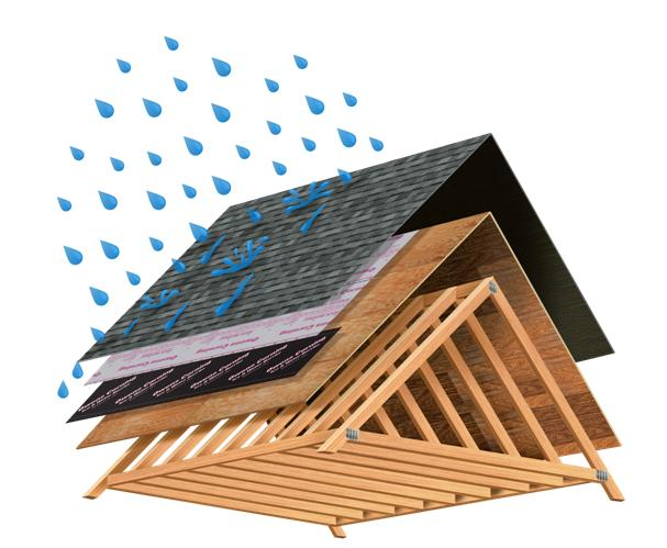 Roofing System Market