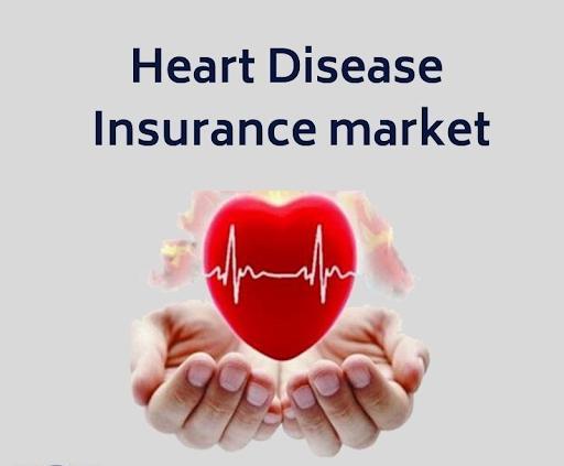 Heart Disease Insurance