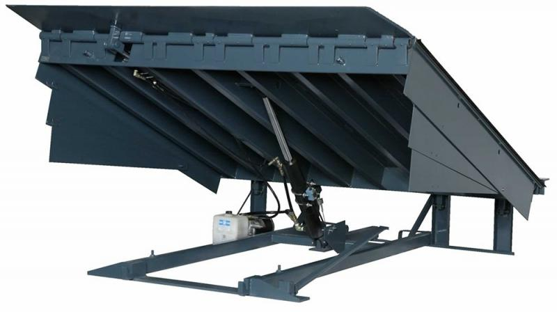 Hydraulic Loading Dock Equipment Industry Outlook and Forecast