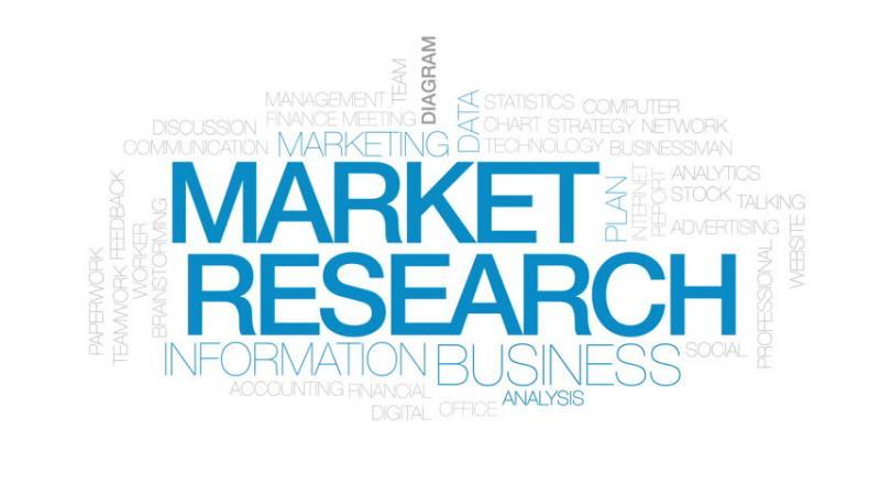 KPI Software Market