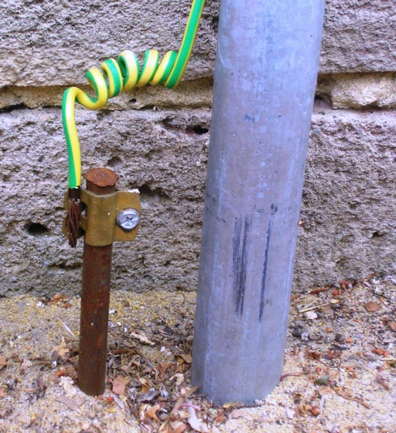 Earth Electrode Market: Competitive Dynamics & Global Outlook
