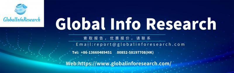 Global Metal Processing Service Industry Research Analysis