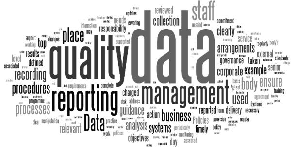 Data Quality and Governance Cloud Market