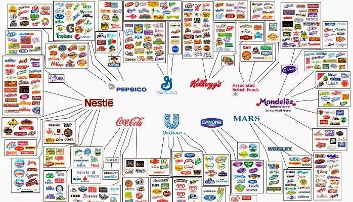 FMCG (Fast-Moving Consumer Goods)