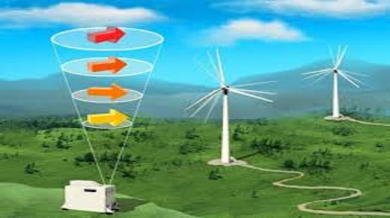 Wind Lidar Market Overview: World Approaching Demand