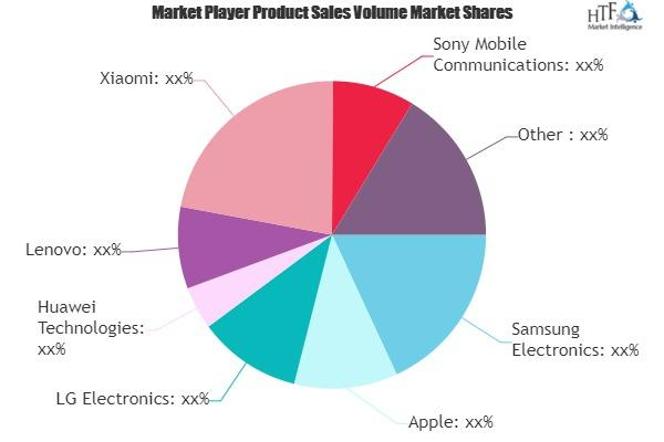 GPRS Mobile Phone Market
