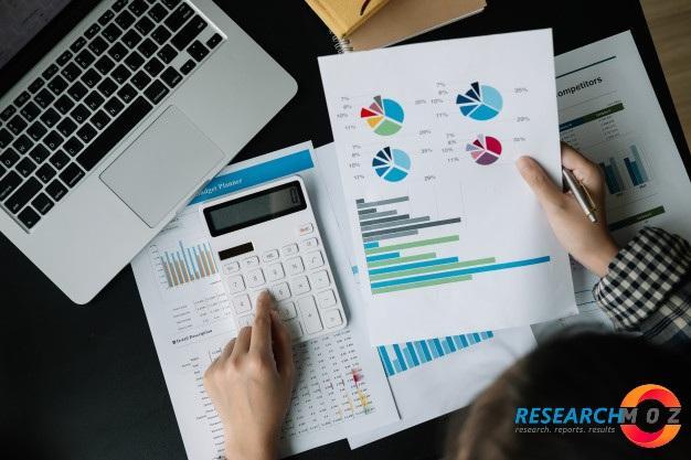 Methoxyacetic Acid Market Informative Data: Trends,