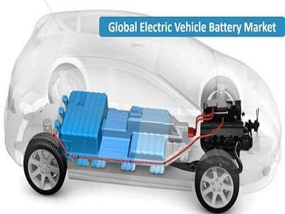 Electric Vehicle Battery Market Growth Rate and Economic Impact