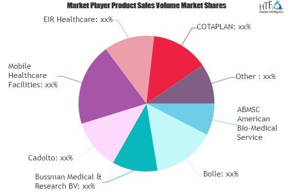 Modular Hospital Market
