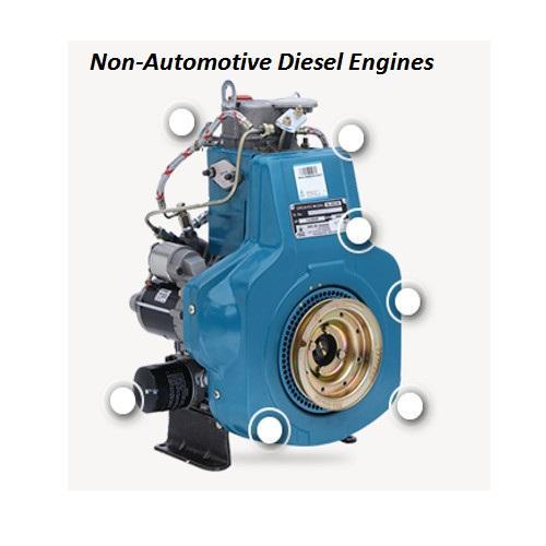 Prévisions du marché mondial des moteurs diesel non automobiles 2020