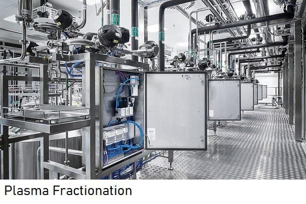 Plasma Fractionation