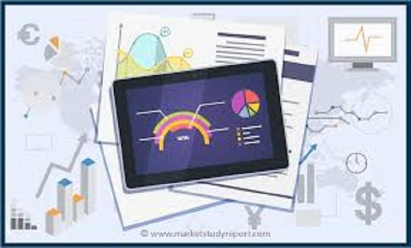 Mobile Home Park Management Software Market - Premium Market Insights
