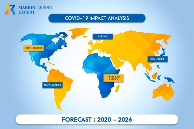 Covid 19 Impact On Gene Therapy For Ovarian Cancer Market