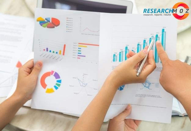 Swarm Robotics Market Research,DependabilityAnd