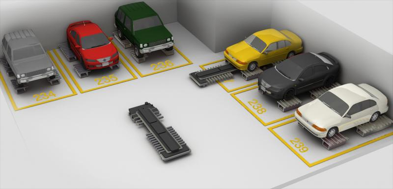 Automated Parking Management Systems Market by Automation