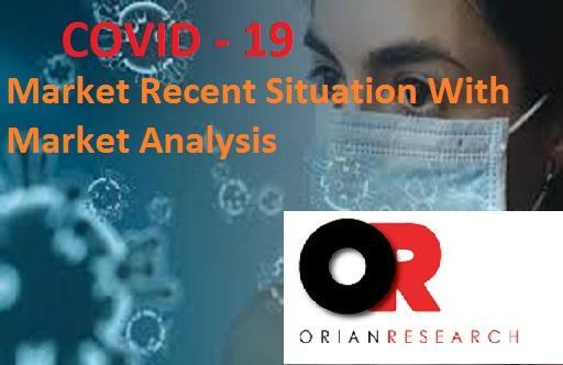 (COVID-19 Version) Global Human Growth Hormone Market