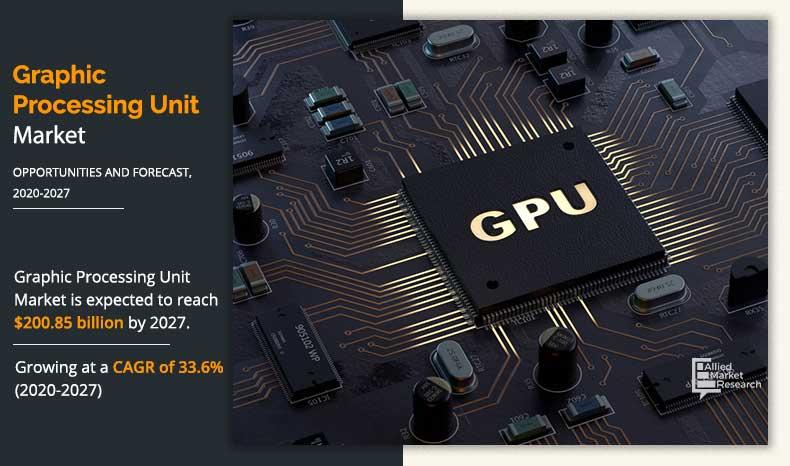 Graphic Processing Unit (GPU) Market Growing at 33.6% CAGR: What