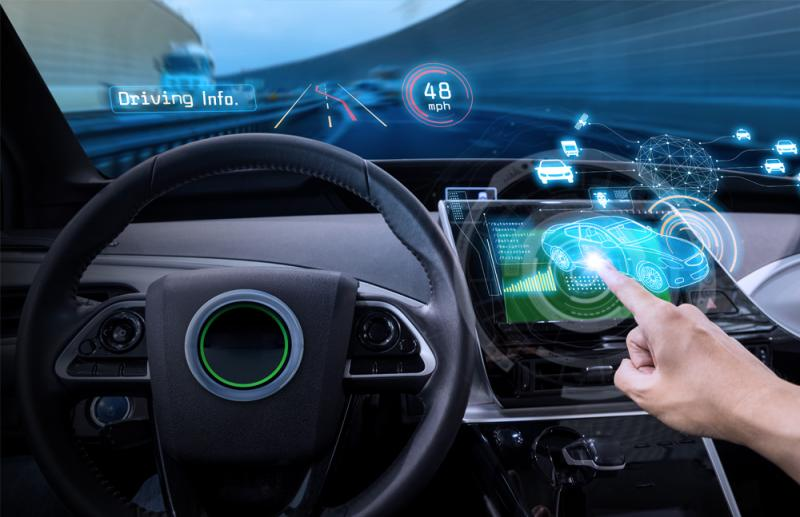 Automotive Operating Systems and Software Market
