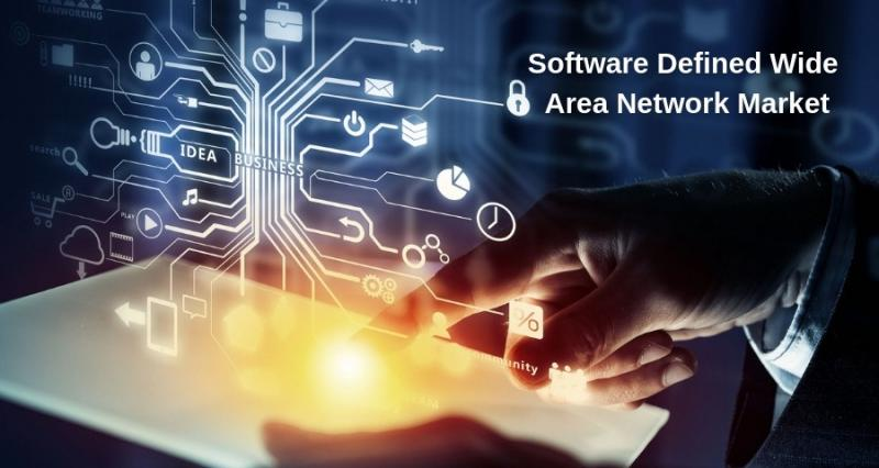 Software-Defined Wide Area Network Market